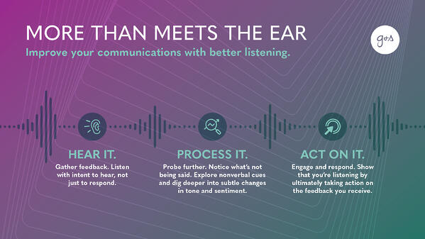 Blog_Start with Listening_Infographic_Power Fact